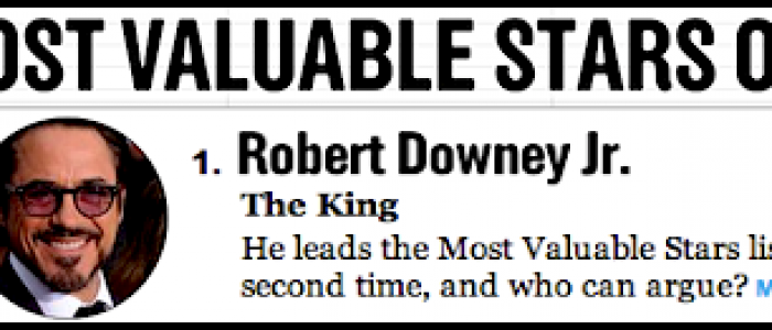 IS THE KING: Robert é eleito pela segunda vez o ator mais rentável de Hollywood